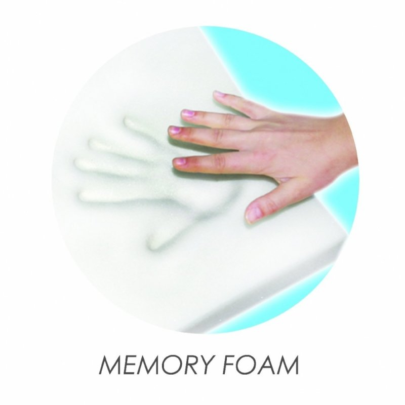 BabyMatex - Perna spuma memory contra capului turtit Aeroslim
