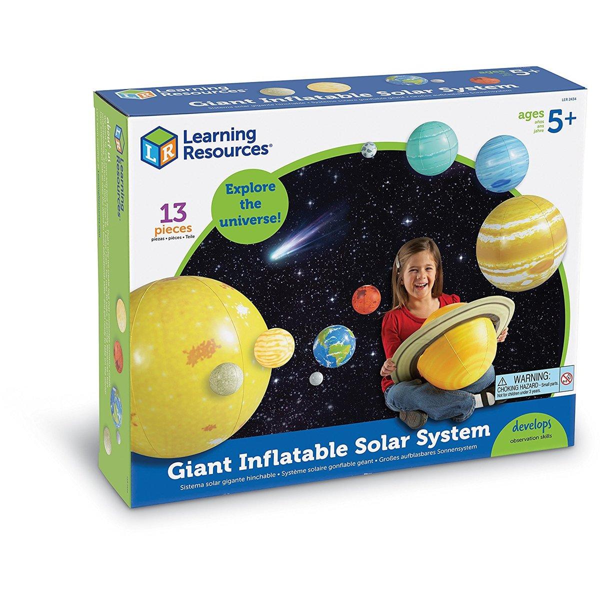 Sistemul Solar Gonflabil imagine