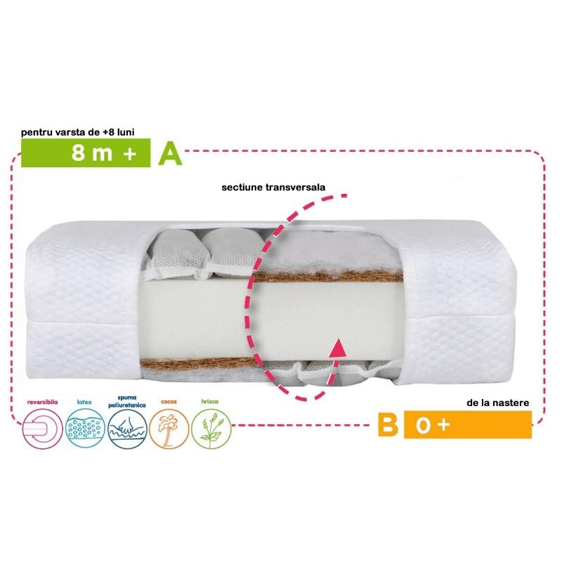 Set promo saltea cocos spuma poliuretanica hrisca Komfort Lux 120/60 cm imagine