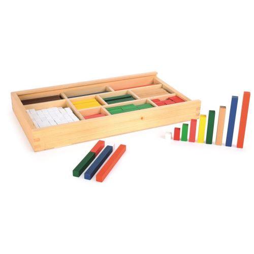 Joc educativ- Invata tabla inmultirii imagine