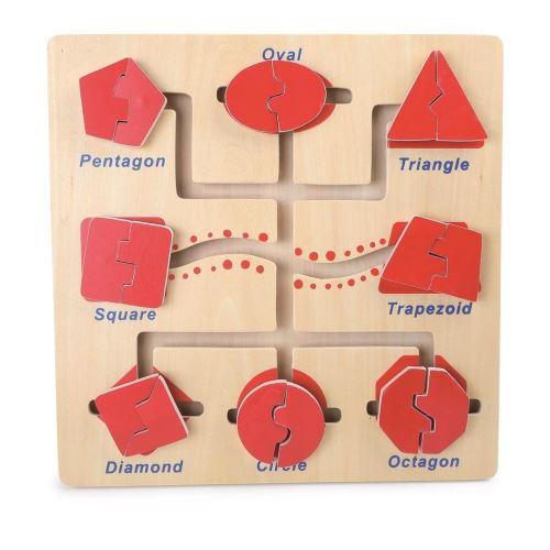Joc de coordonare si motricitate - Formele imagine