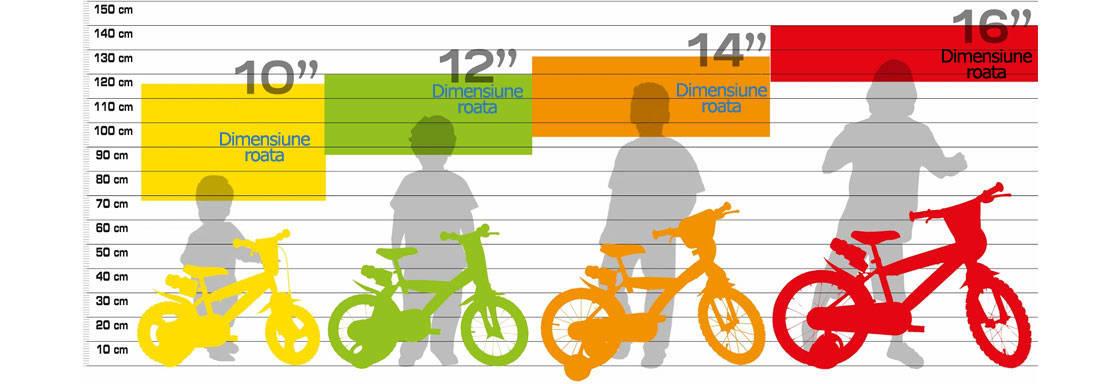 Bicicleta copii 14`` - FROZEN