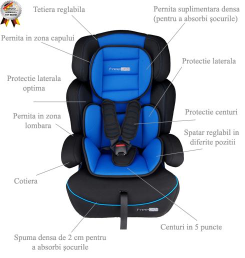 Babygo – Scaun Auto Freemove Blue imagine