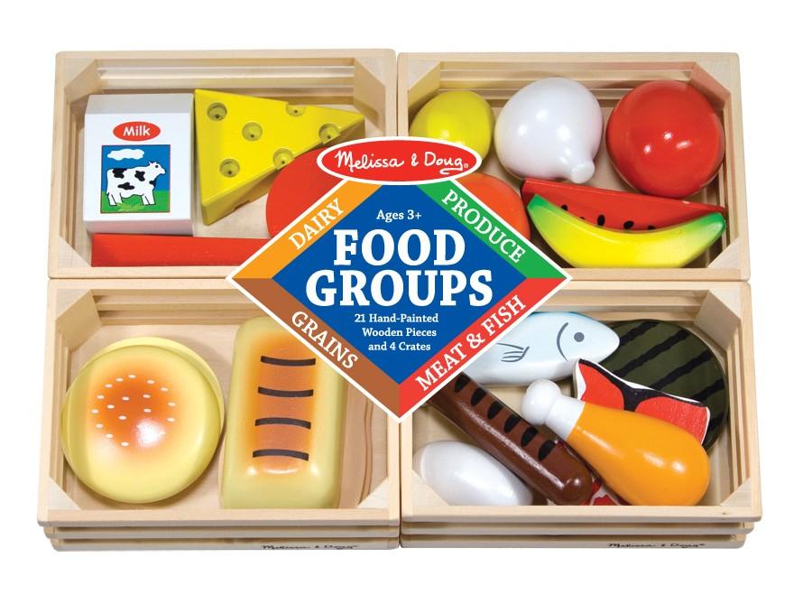 Grupe De Alimente