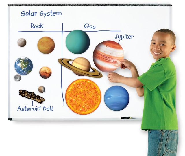 Sistem Solar Magnetic