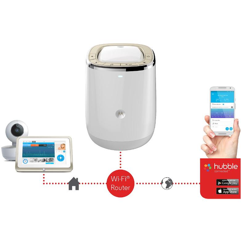 Interfon Wi-fi Dream Machine
